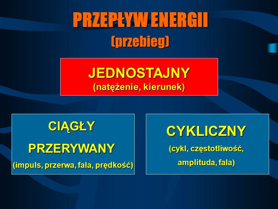 JEDNOSTAJNY (natężenie, kierunek) CIĄGŁYPRZERYWANY (impuls, przerwa, fala, prędkość) CYKLICZNY (cykl, częstotliwość, amplituda, fala) PRZEPŁYW ENERGII
