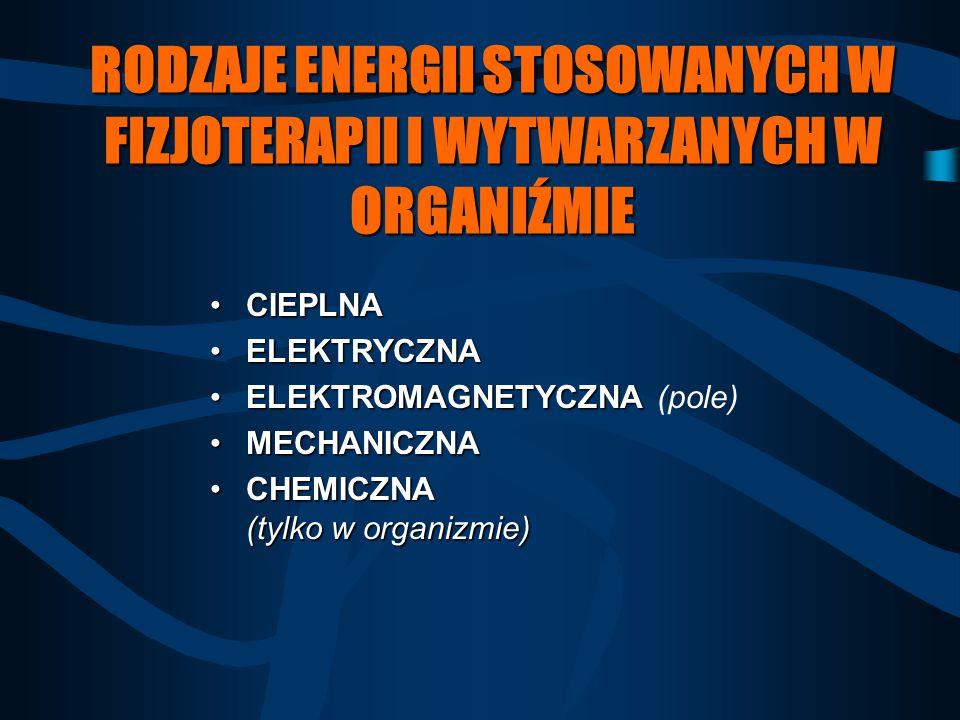 RODZAJE ENERGII STOSOWANYCH W FIZJOTERAPII I WYTWARZANYCH W ORGANIŹMIE CIEPLNACIEPLNA ELEKTRYCZNAELEKTRYCZNA ELEKTROMAGNETYCZNAELEKTROMAGNETYCZNA (pol