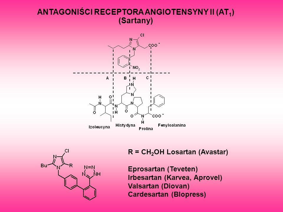 ANTAGONIŚCI RECEPTORA ANGIOTENSYNY II (AT 1 ) (Sartany) R = CH 2 OH Losartan (Avastar) Eprosartan (Teveten) Irbesartan (Karvea, Aprovel) Valsartan (Di