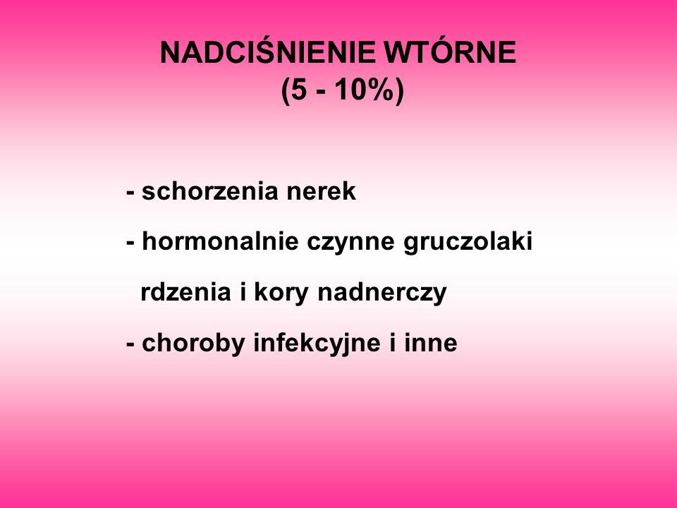 NADCIŚNIENIE WTÓRNE (5 - 10%) - schorzenia nerek - hormonalnie czynne gruczolaki rdzenia i kory nadnerczy - choroby infekcyjne i inne