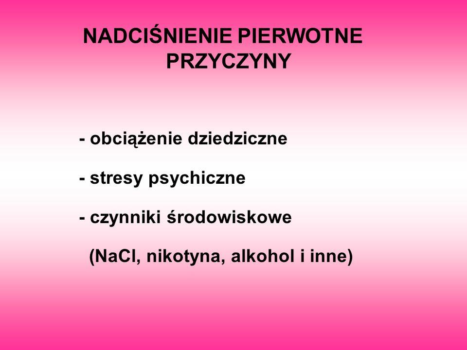 NADCIŚNIENIE PIERWOTNE PRZYCZYNY - obciążenie dziedziczne - stresy psychiczne - czynniki środowiskowe (NaCl, nikotyna, alkohol i inne)