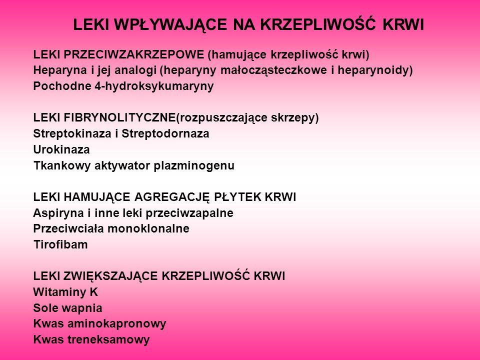 LEKI WPŁYWAJĄCE NA KRZEPLIWOŚĆ KRWI LEKI PRZECIWZAKRZEPOWE (hamujące krzepliwość krwi) Heparyna i jej analogi (heparyny małocząsteczkowe i heparynoidy
