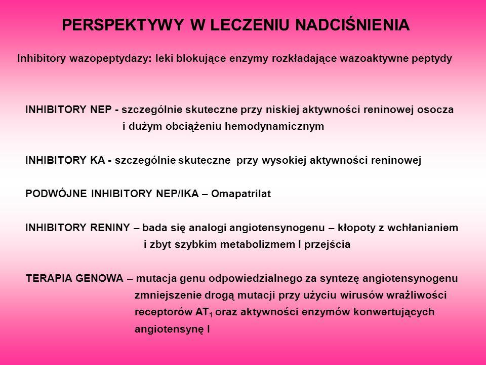 PERSPEKTYWY W LECZENIU NADCIŚNIENIA Inhibitory wazopeptydazy: leki blokujące enzymy rozkładające wazoaktywne peptydy INHIBITORY NEP - szczególnie skut
