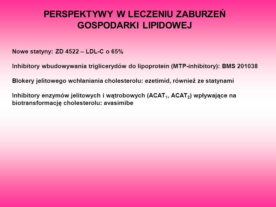 PERSPEKTYWY W LECZENIU ZABURZEŃ GOSPODARKI LIPIDOWEJ Nowe statyny: ZD 4522 – LDL-C o 65% Inhibitory wbudowywania triglicerydów do lipoprotein (MTP-inh