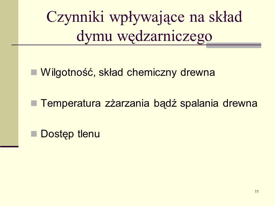 Czynniki wpływające na skład dymu wędzarniczego Wilgotność, skład chemiczny drewna Temperatura zżarzania bądź spalania drewna Dostęp tlenu 11