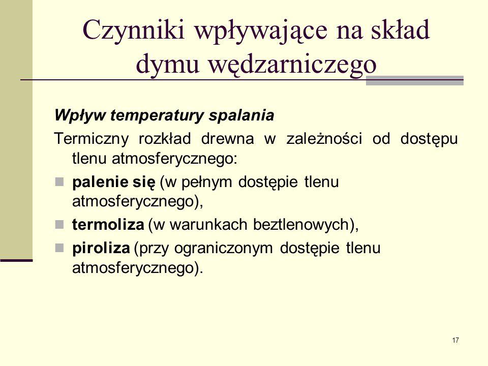 Wpływ temperatury spalania Termiczny rozkład drewna w zależności od dostępu tlenu atmosferycznego: palenie się (w pełnym dostępie tlenu atmosferyczneg