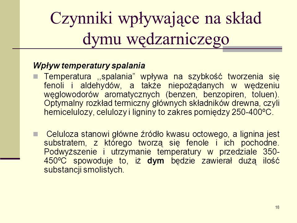"""Wpływ temperatury spalania Temperatura,,spalania"""" wpływa na szybkość tworzenia się fenoli i aldehydów, a także niepożądanych w wędzeniu węglowodorów a"""