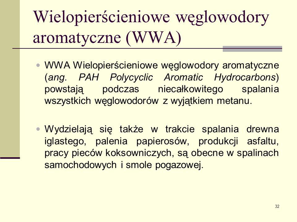 WWA Wielopierścieniowe węglowodory aromatyczne (ang. PAH Polycyclic Aromatic Hydrocarbons) powstają podczas niecałkowitego spalania wszystkich węglowo