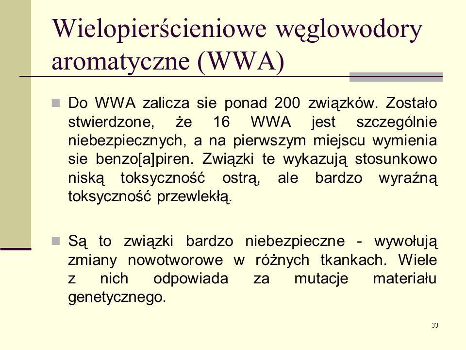 Do WWA zalicza sie ponad 200 związków. Zostało stwierdzone, że 16 WWA jest szczególnie niebezpiecznych, a na pierwszym miejscu wymienia sie benzo[a]pi