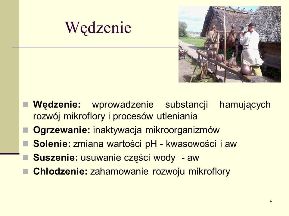 Mięso wędzone i produkty mięsne wędzone: benzo(a)piren: 5,0 (μg/kg) do 31.08.2014 r.