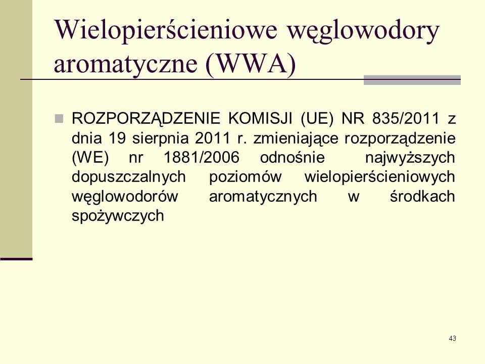 Wielopierścieniowe węglowodory aromatyczne (WWA) ROZPORZĄDZENIE KOMISJI (UE) NR 835/2011 z dnia 19 sierpnia 2011 r. zmieniające rozporządzenie (WE) nr