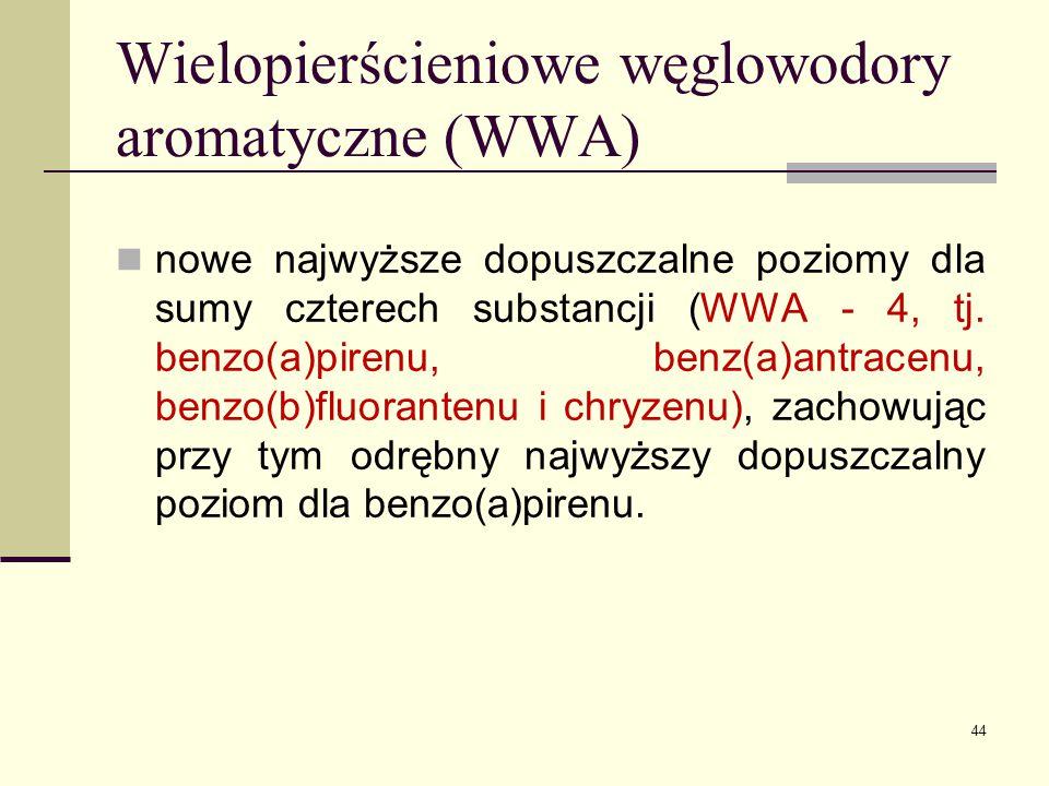nowe najwyższe dopuszczalne poziomy dla sumy czterech substancji (WWA - 4, tj. benzo(a)pirenu, benz(a)antracenu, benzo(b)fluorantenu i chryzenu), zach