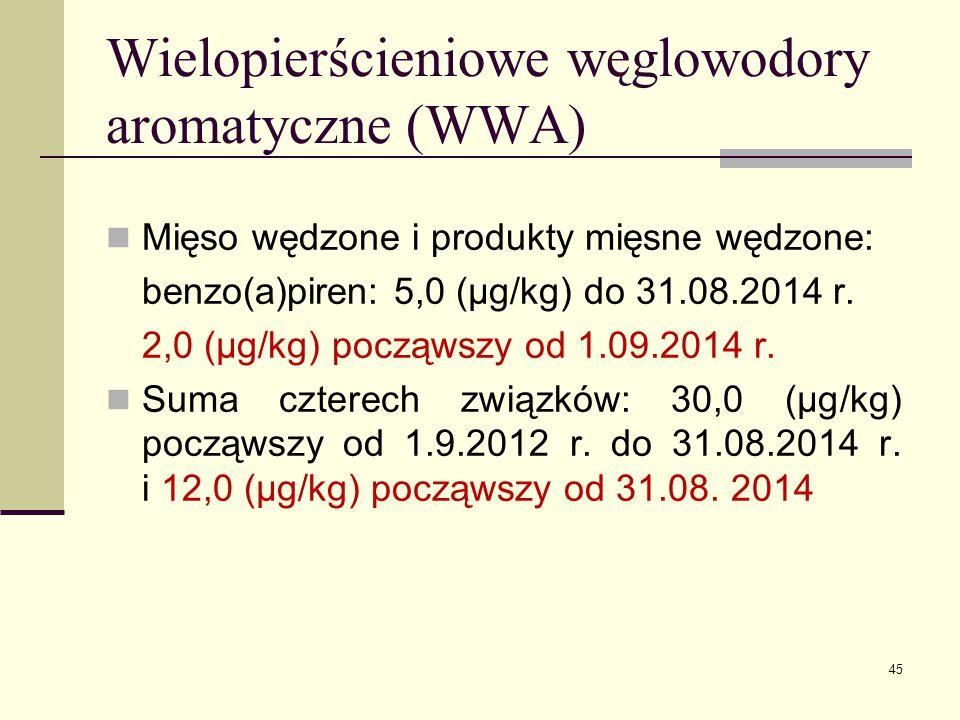 Mięso wędzone i produkty mięsne wędzone: benzo(a)piren: 5,0 (μg/kg) do 31.08.2014 r. 2,0 (μg/kg) począwszy od 1.09.2014 r. Suma czterech związków: 30,