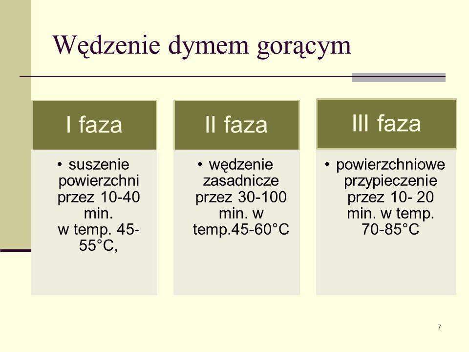 Wpływ temperatury spalania Temperatura,,spalania wpływa na szybkość tworzenia się fenoli i aldehydów, a także niepożądanych w wędzeniu węglowodorów aromatycznych (benzen, benzopiren, toluen).