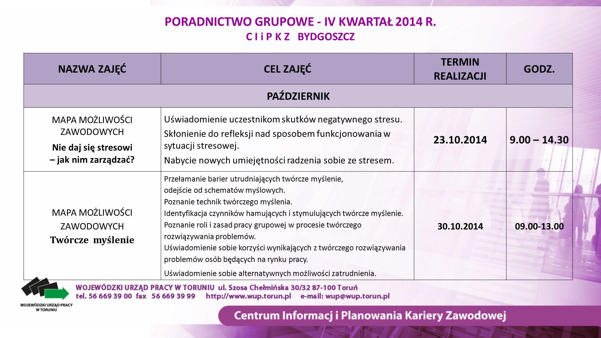 PORADNICTWO GRUPOWE - IV KWARTAŁ 2014 R.