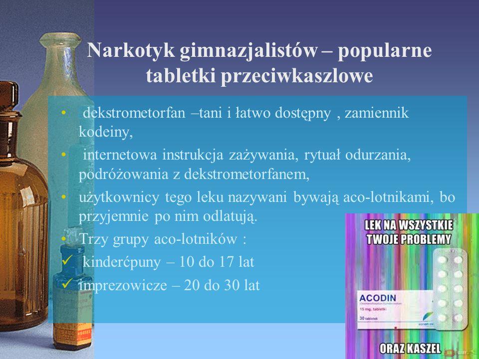 Narkotyk gimnazjalistów – popularne tabletki przeciwkaszlowe dekstrometorfan –tani i łatwo dostępny, zamiennik kodeiny, internetowa instrukcja zażywan