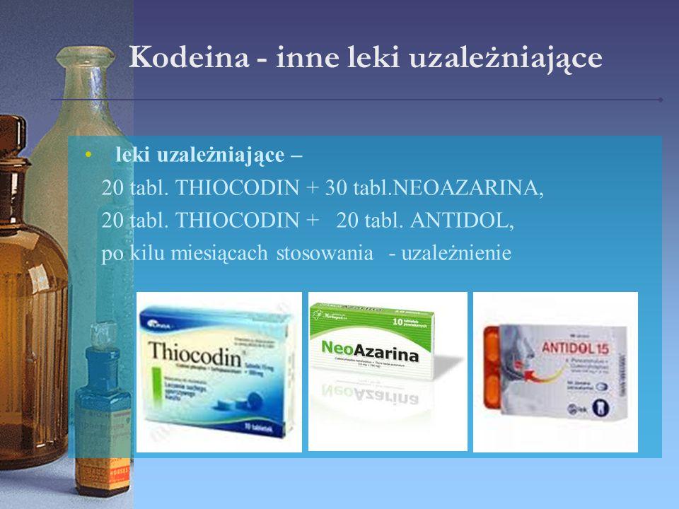 Kodeina - inne leki uzależniające leki uzależniające – 20 tabl. THIOCODIN + 30 tabl.NEOAZARINA, 20 tabl. THIOCODIN + 20 tabl. ANTIDOL, po kilu miesiąc