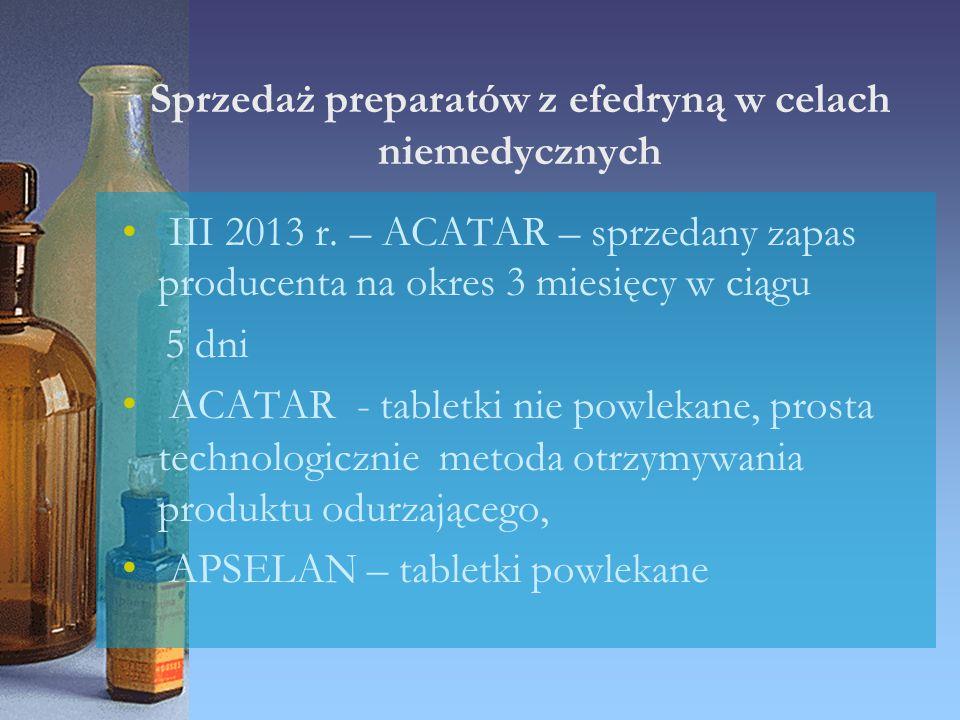 Sprzedaż preparatów z efedryną w celach niemedycznych III 2013 r. – ACATAR – sprzedany zapas producenta na okres 3 miesięcy w ciągu 5 dni ACATAR - tab