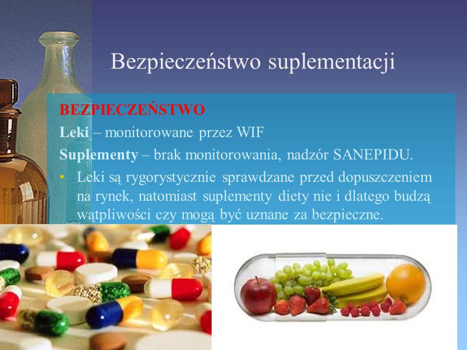 Bezpieczeństwo suplementacji BEZPIECZEŃSTWO Leki – monitorowane przez WIF Suplementy – brak monitorowania, nadzór SANEPIDU. Leki są rygorystycznie spr