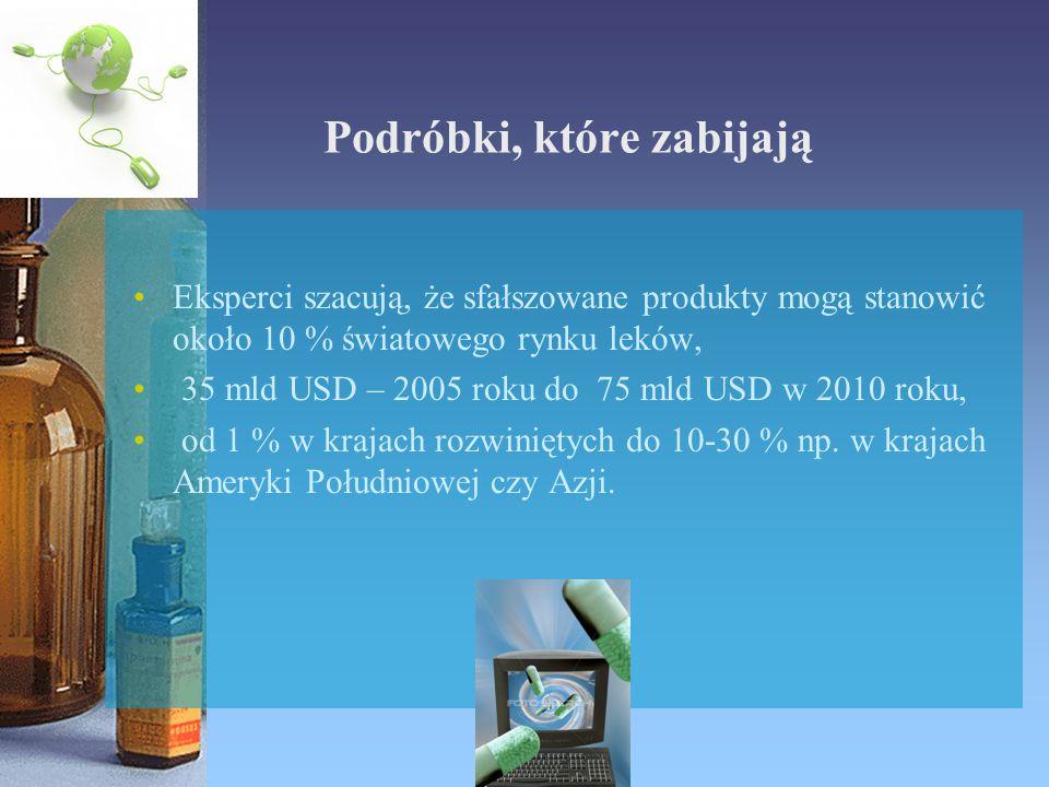 Podróbki, które zabijają Eksperci szacują, że sfałszowane produkty mogą stanowić około 10 % światowego rynku leków, 35 mld USD – 2005 roku do 75 mld U