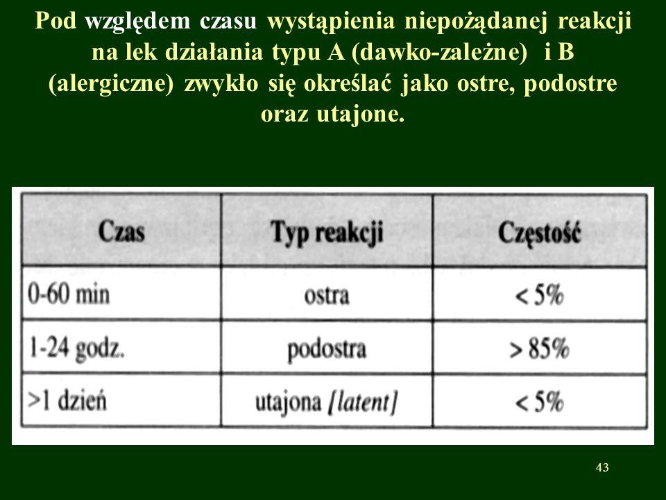 Pod względem czasu wystąpienia niepożądanej reakcji na lek działania typu A (dawko-zależne) i B (alergiczne) zwykło się określać jako ostre, podostre