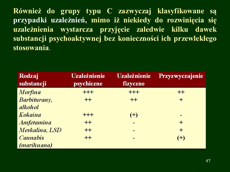 Również do grupy typu C zazwyczaj klasyfikowane są przypadki uzależnień, mimo iż niekiedy do rozwinięcia się uzależnienia wystarcza przyjęcie zaledwie