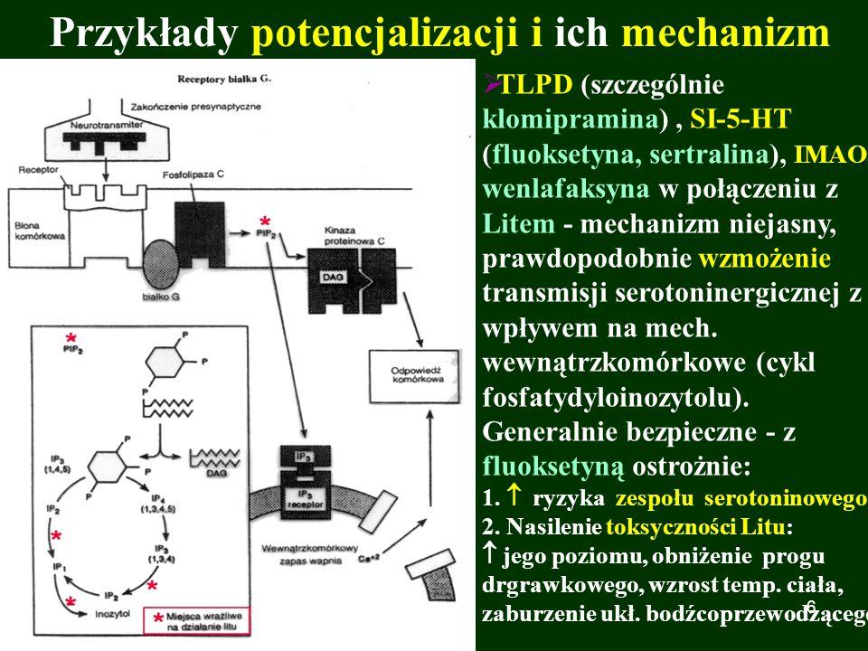 6 Przykłady potencjalizacji i ich mechanizm  TLPD (szczególnie klomipramina), SI-5-HT (fluoksetyna, sertralina), IMAO, wenlafaksyna w połączeniu z Li