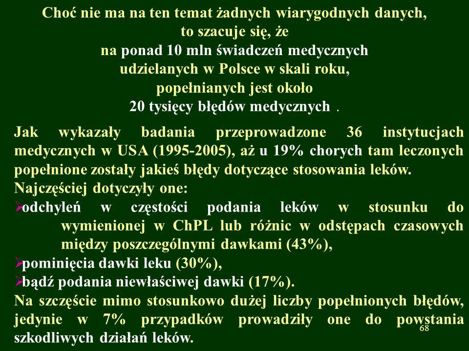 Choć nie ma na ten temat żadnych wiarygodnych danych, to szacuje się, że na ponad 10 mln świadczeń medycznych udzielanych w Polsce w skali roku, popeł