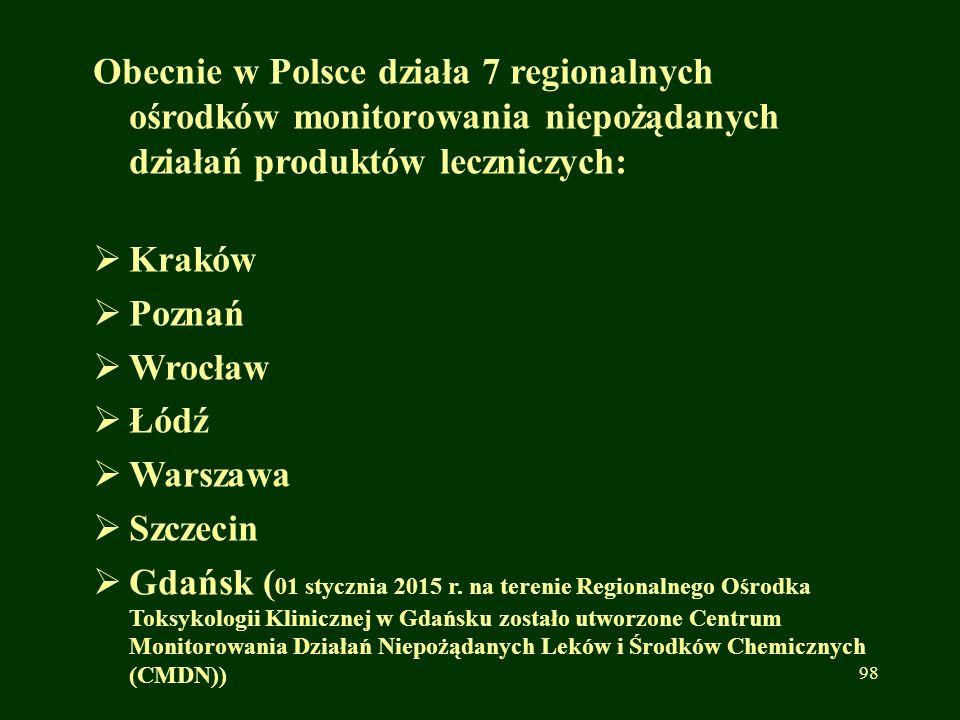 Obecnie w Polsce działa 7 regionalnych ośrodków monitorowania niepożądanych działań produktów leczniczych:  Kraków  Poznań  Wrocław  Łódź  Warsza