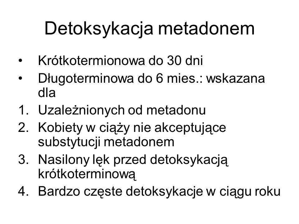 Detoksykacja metadonem Krótkotermionowa do 30 dni Długoterminowa do 6 mies.: wskazana dla 1.Uzależnionych od metadonu 2.Kobiety w ciąży nie akceptując