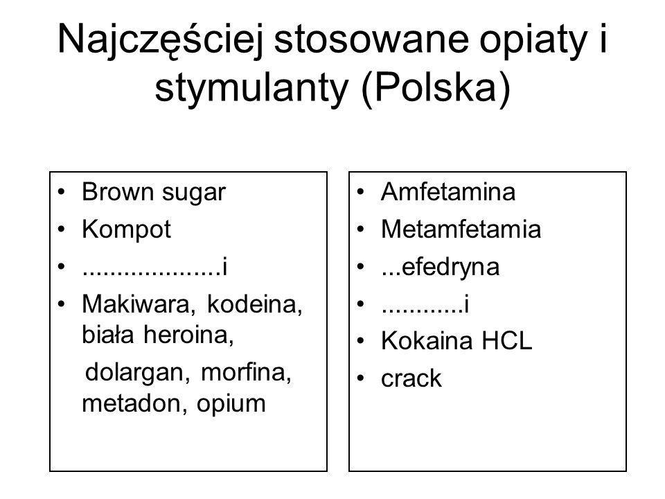 Najczęściej stosowane opiaty i stymulanty (Polska) Brown sugar Kompot....................i Makiwara, kodeina, biała heroina, dolargan, morfina, metado
