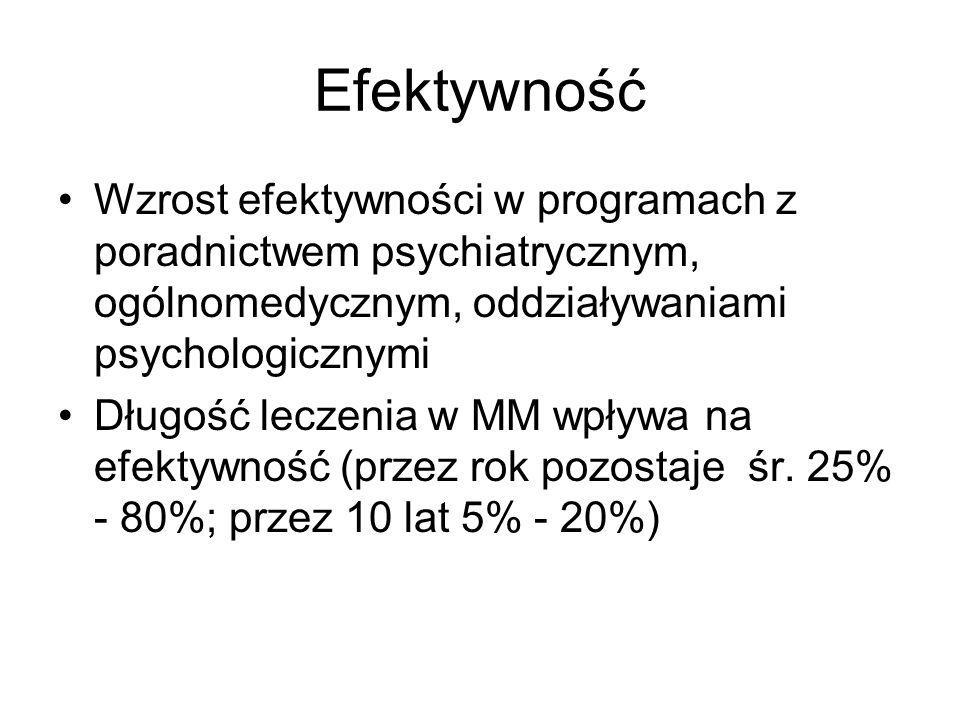 Efektywność Wzrost efektywności w programach z poradnictwem psychiatrycznym, ogólnomedycznym, oddziaływaniami psychologicznymi Długość leczenia w MM w