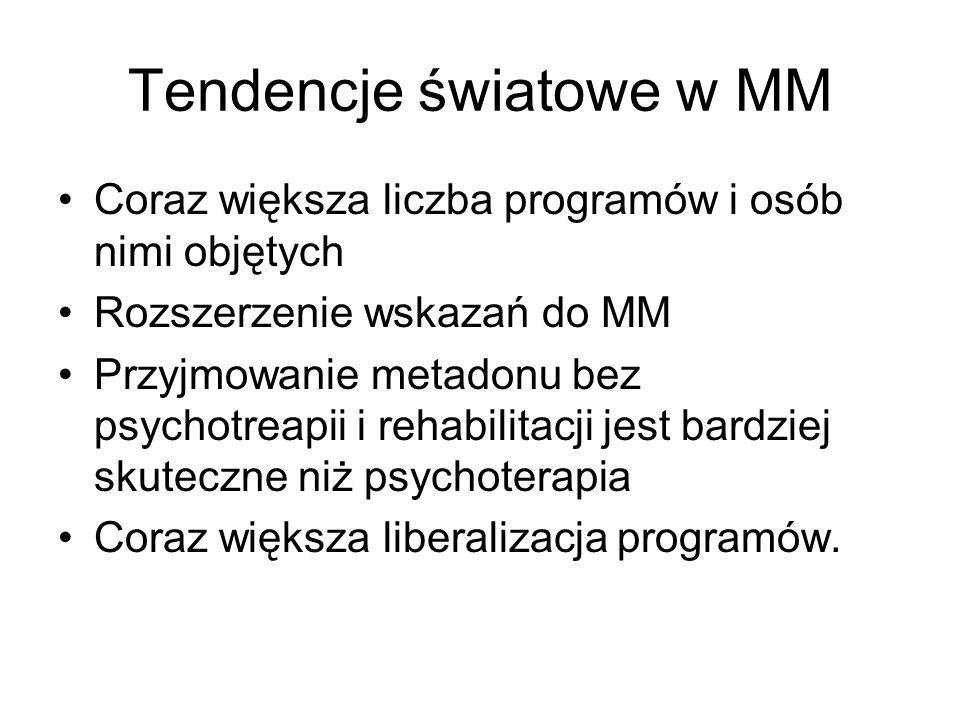 Tendencje światowe w MM Coraz większa liczba programów i osób nimi objętych Rozszerzenie wskazań do MM Przyjmowanie metadonu bez psychotreapii i rehab