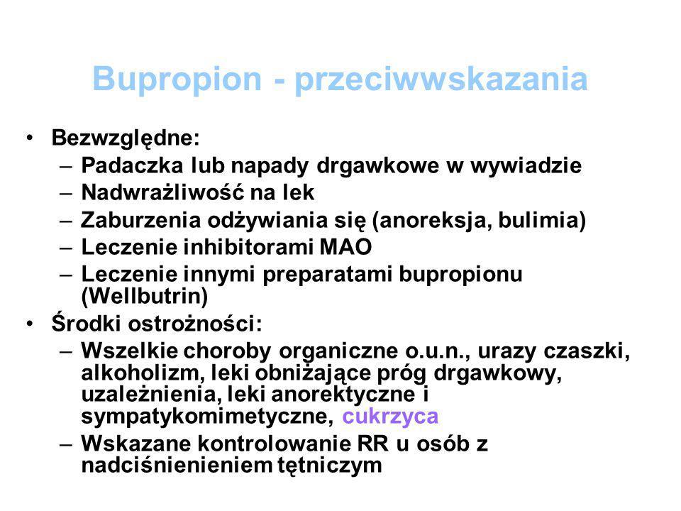 Bupropion - przeciwwskazania Bezwzględne: –Padaczka lub napady drgawkowe w wywiadzie –Nadwrażliwość na lek –Zaburzenia odżywiania się (anoreksja, buli