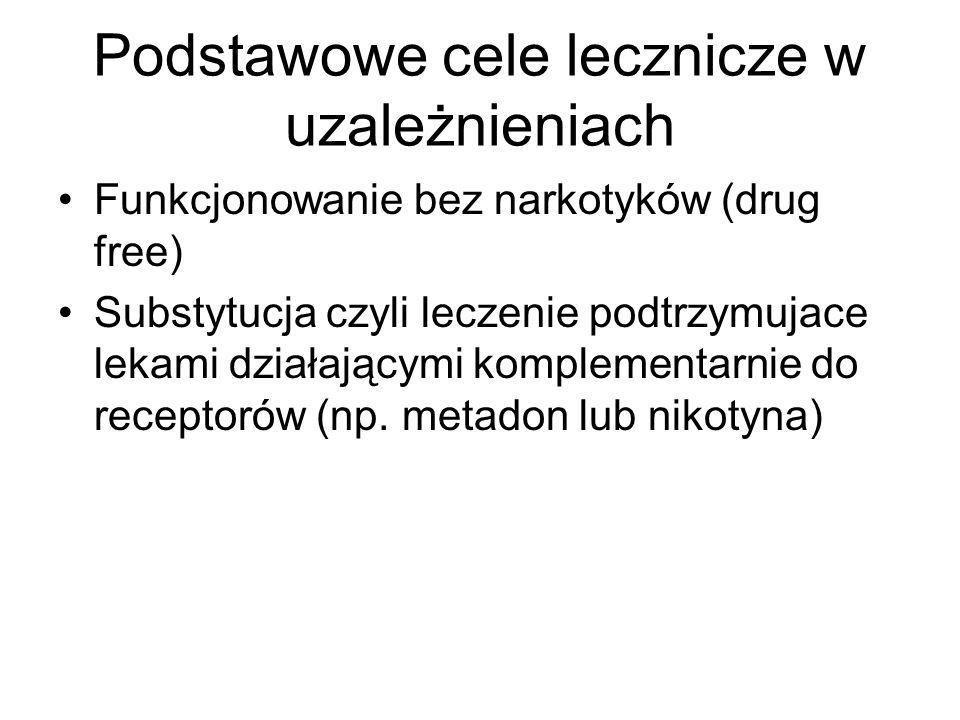 Podstawowe cele lecznicze w uzależnieniach Funkcjonowanie bez narkotyków (drug free) Substytucja czyli leczenie podtrzymujace lekami działającymi komp