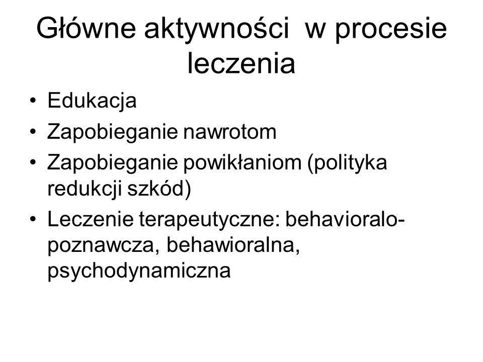 Główne aktywności w procesie leczenia Edukacja Zapobieganie nawrotom Zapobieganie powikłaniom (polityka redukcji szkód) Leczenie terapeutyczne: behavi