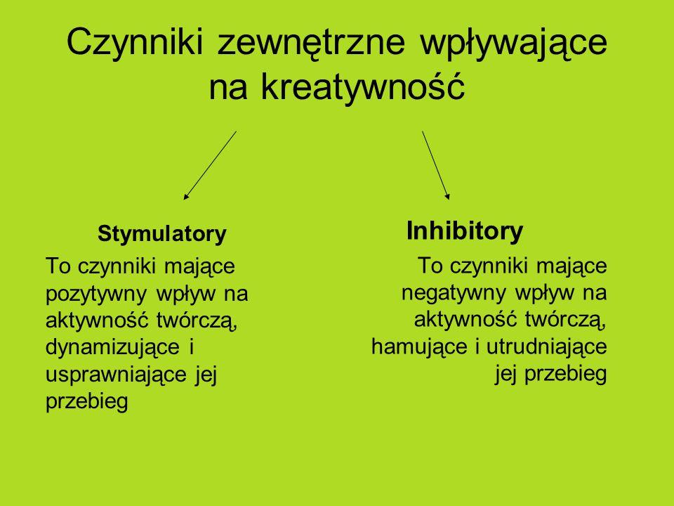 Czynniki zewnętrzne wpływające na kreatywność Stymulatory To czynniki mające pozytywny wpływ na aktywność twórczą, dynamizujące i usprawniające jej przebieg Inhibitory To czynniki mające negatywny wpływ na aktywność twórczą, hamujące i utrudniające jej przebieg