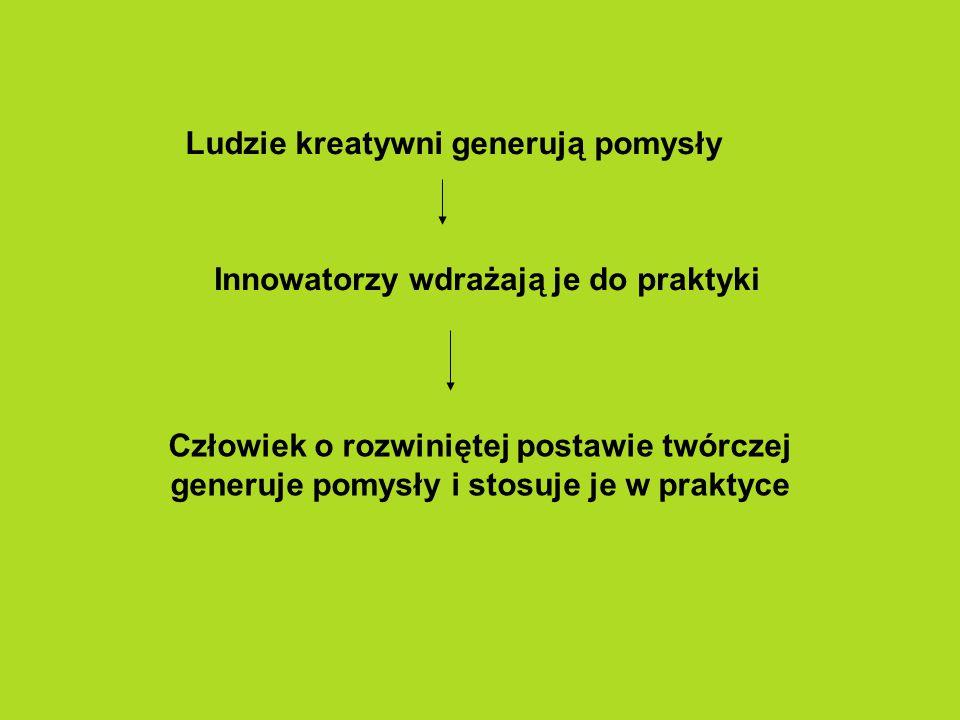 Ludzie kreatywni generują pomysły Innowatorzy wdrażają je do praktyki Człowiek o rozwiniętej postawie twórczej generuje pomysły i stosuje je w praktyc