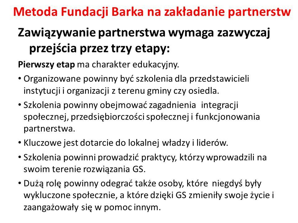 Metoda Fundacji Barka na zakładanie partnerstw Zawiązywanie partnerstwa wymaga zazwyczaj przejścia przez trzy etapy: Pierwszy etap ma charakter edukac