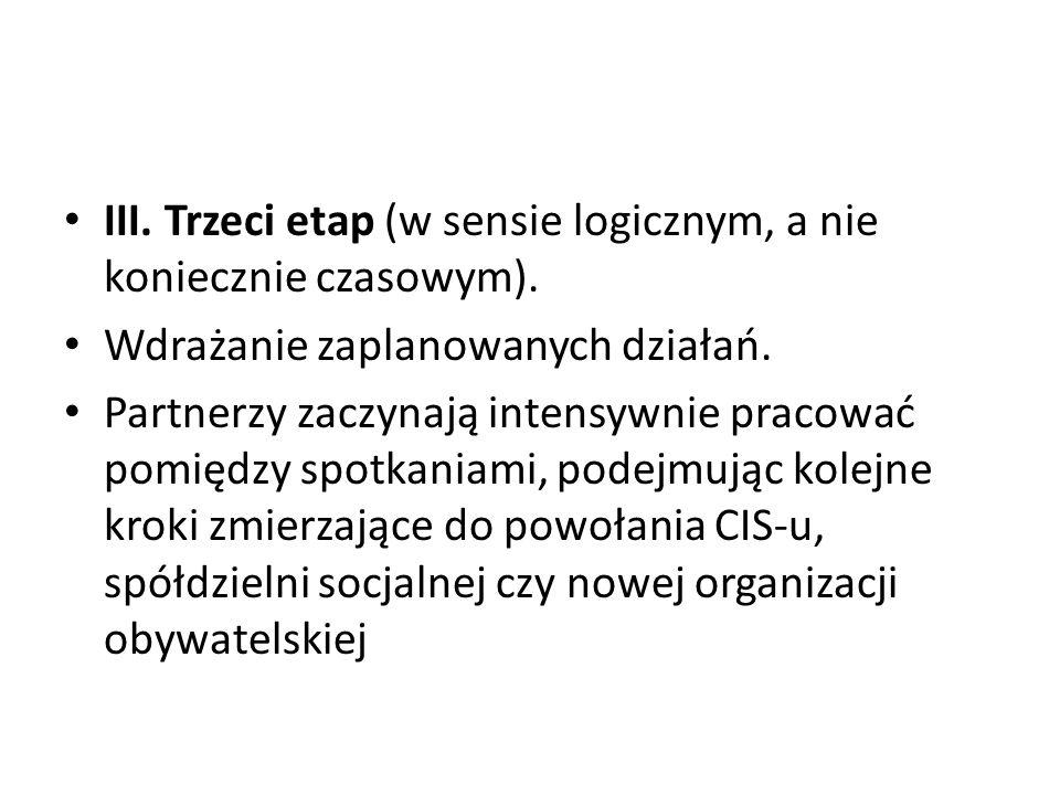 III. Trzeci etap (w sensie logicznym, a nie koniecznie czasowym). Wdrażanie zaplanowanych działań. Partnerzy zaczynają intensywnie pracować pomiędzy s