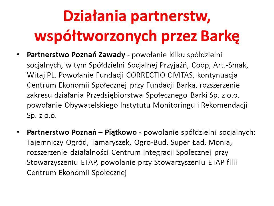Działania partnerstw, współtworzonych przez Barkę Partnerstwo Poznań Zawady - powołanie kilku spółdzielni socjalnych, w tym Spółdzielni Socjalnej Przyjaźń, Coop, Art.-Smak, Witaj PL.