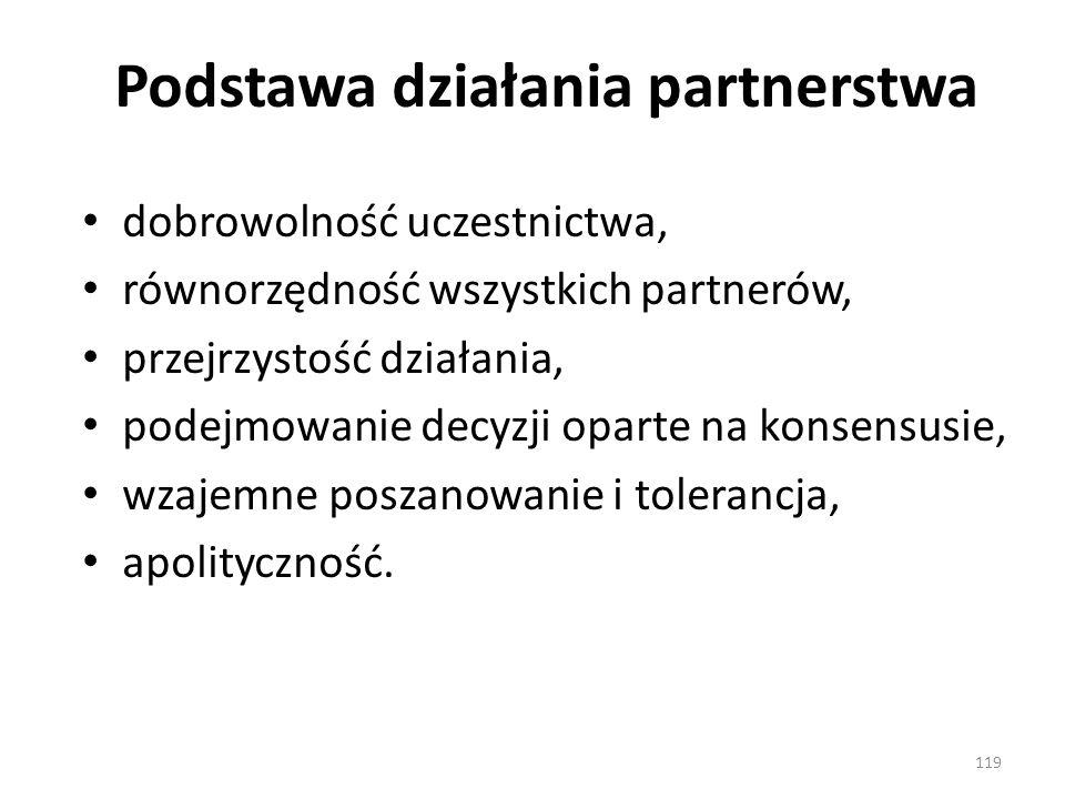 Podstawa działania partnerstwa dobrowolność uczestnictwa, równorzędność wszystkich partnerów, przejrzystość działania, podejmowanie decyzji oparte na konsensusie, wzajemne poszanowanie i tolerancja, apolityczność.