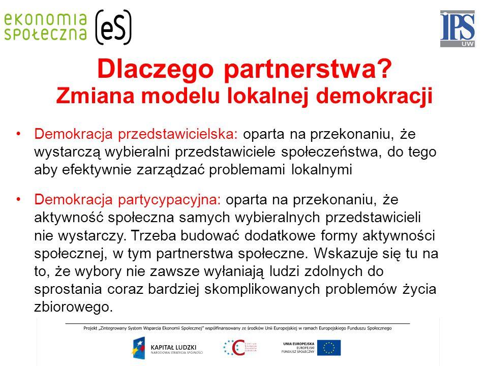 Dlaczego partnerstwa? Zmiana modelu lokalnej demokracji Demokracja przedstawicielska: oparta na przekonaniu, że wystarczą wybieralni przedstawiciele s