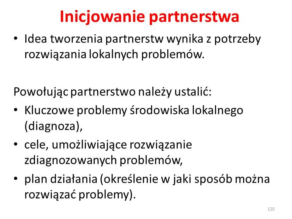 Inicjowanie partnerstwa Idea tworzenia partnerstw wynika z potrzeby rozwiązania lokalnych problemów. Powołując partnerstwo należy ustalić: Kluczowe pr