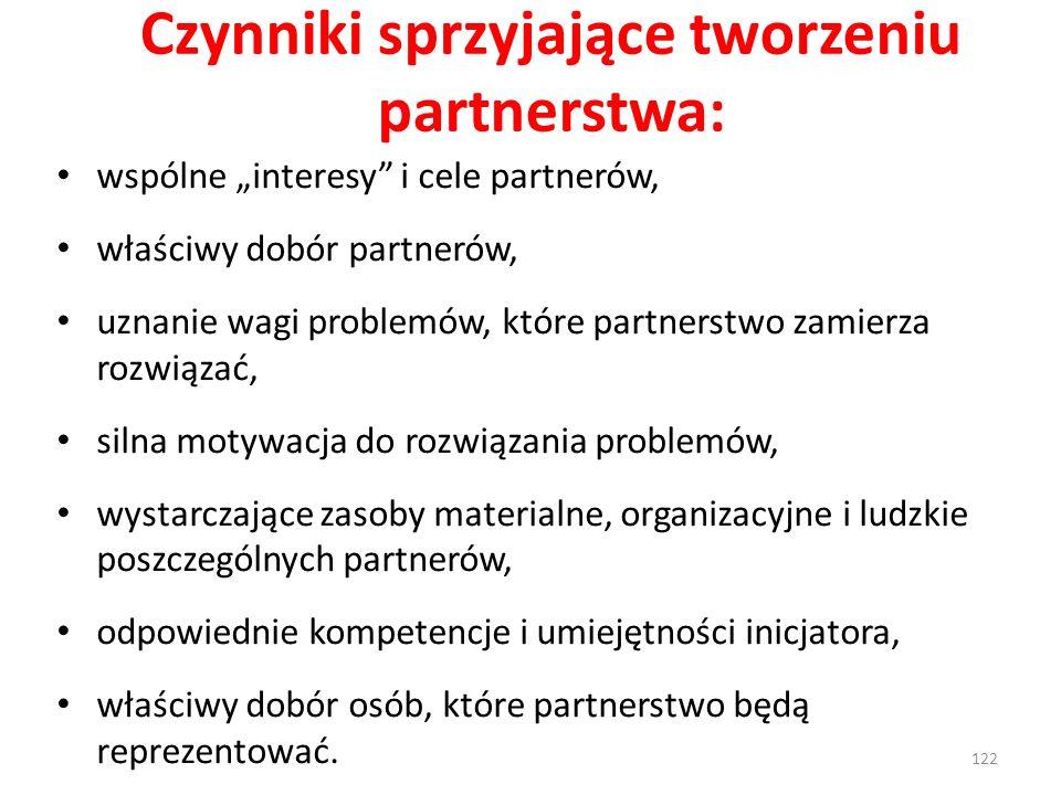 """Czynniki sprzyjające tworzeniu partnerstwa: wspólne """"interesy"""" i cele partnerów, właściwy dobór partnerów, uznanie wagi problemów, które partnerstwo z"""