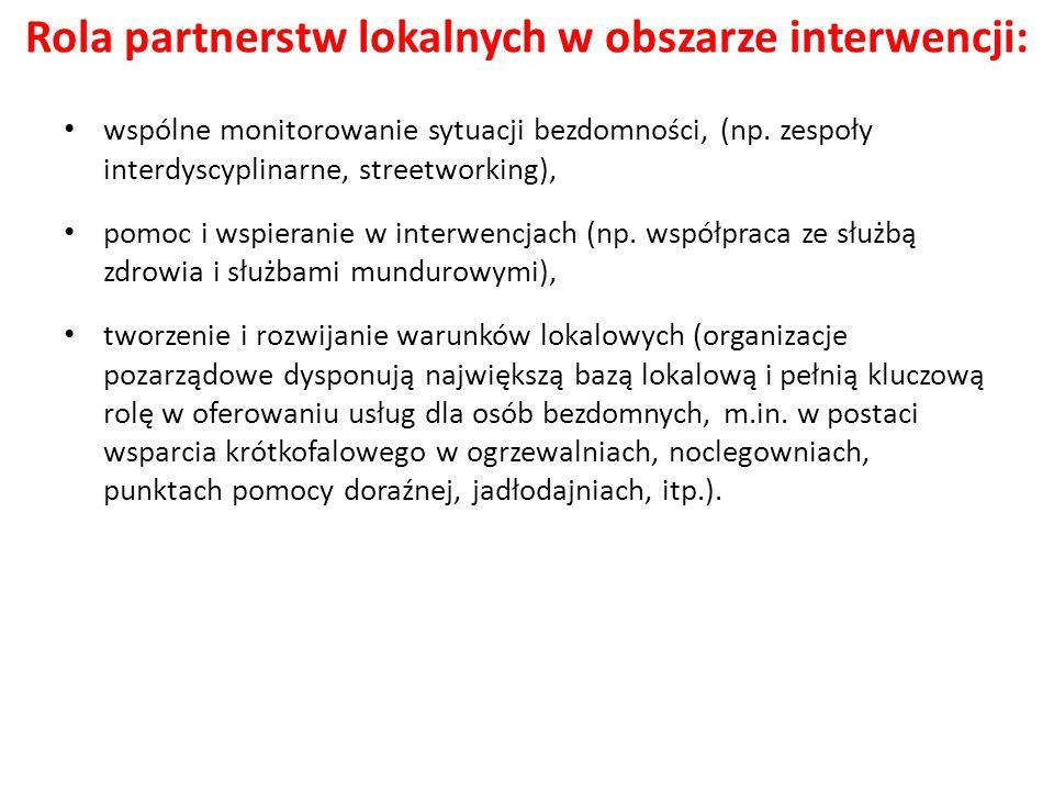 Rola partnerstw lokalnych w obszarze interwencji: wspólne monitorowanie sytuacji bezdomności, (np. zespoły interdyscyplinarne, streetworking), pomoc i