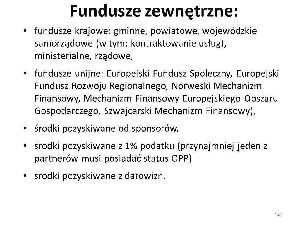 Fundusze zewnętrzne: fundusze krajowe: gminne, powiatowe, wojewódzkie samorządowe (w tym: kontraktowanie usług), ministerialne, rządowe, fundusze unij