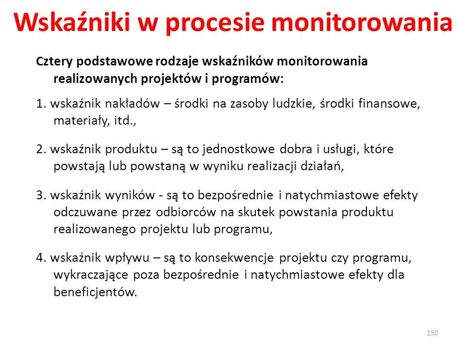 Wskaźniki w procesie monitorowania Cztery podstawowe rodzaje wskaźników monitorowania realizowanych projektów i programów: 1. wskaźnik nakładów – środ