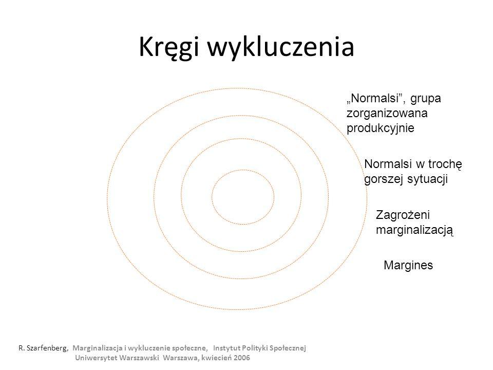 Kręgi wykluczenia R.