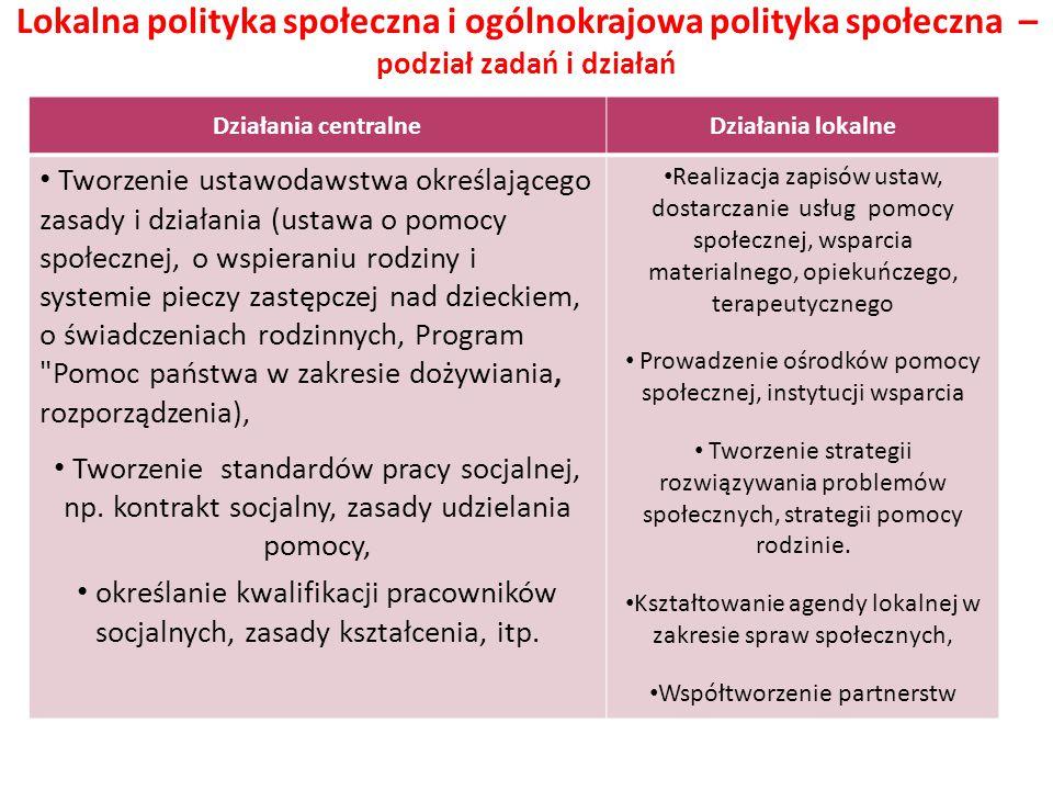 Lokalna polityka społeczna i ogólnokrajowa polityka społeczna – podział zadań i działań Działania centralneDziałania lokalne Tworzenie ustawodawstwa o